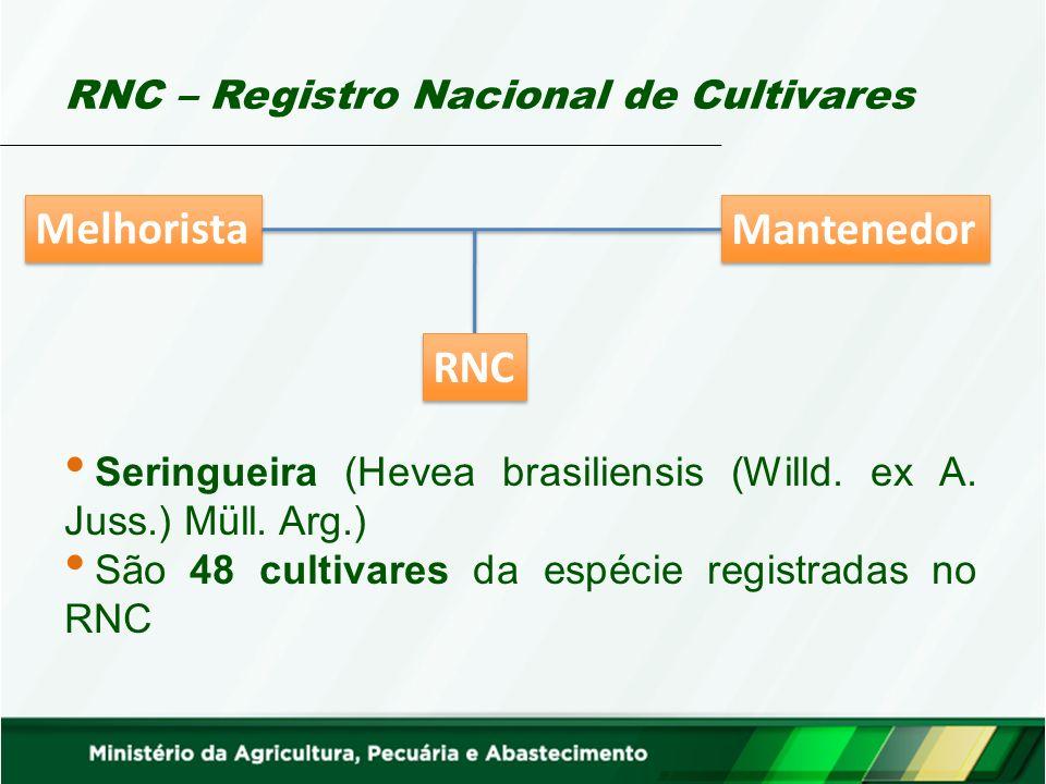 Melhorista Mantenedor RNC RNC – Registro Nacional de Cultivares