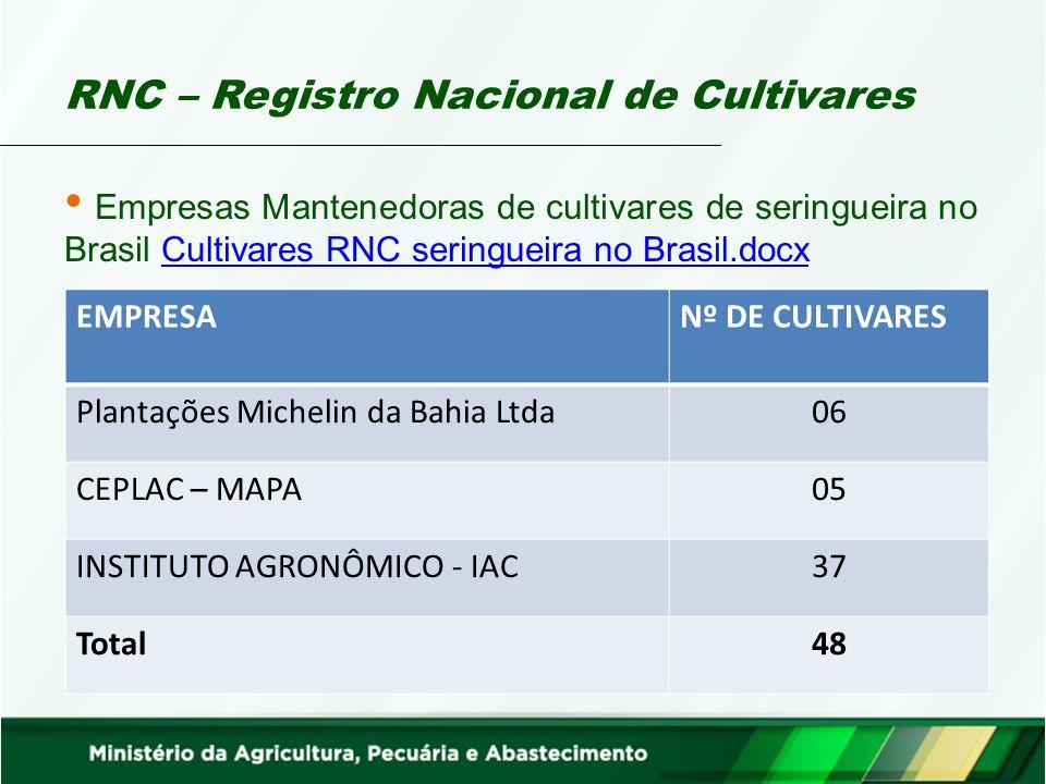 RNC – Registro Nacional de Cultivares