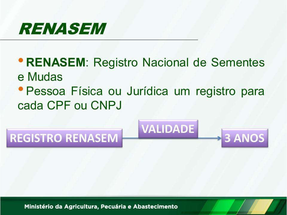 RENASEM VALIDADE REGISTRO RENASEM 3 ANOS