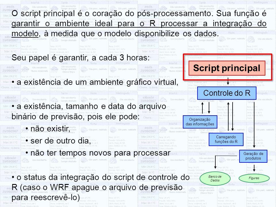 O script principal é o coração do pós-processamento