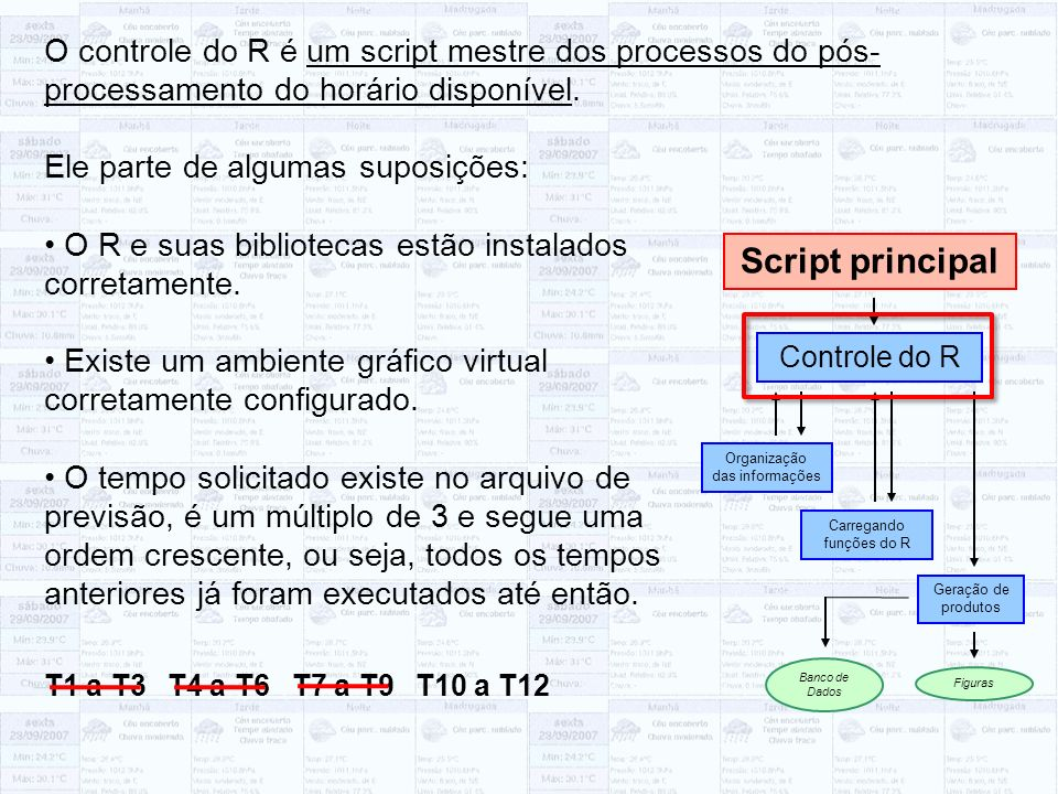 O controle do R é um script mestre dos processos do pós-processamento do horário disponível.