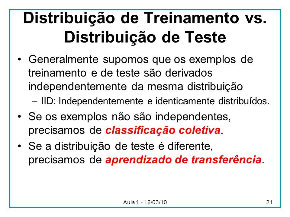 Distribuição de Treinamento vs. Distribuição de Teste