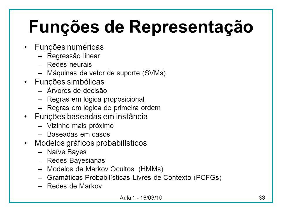 Funções de Representação