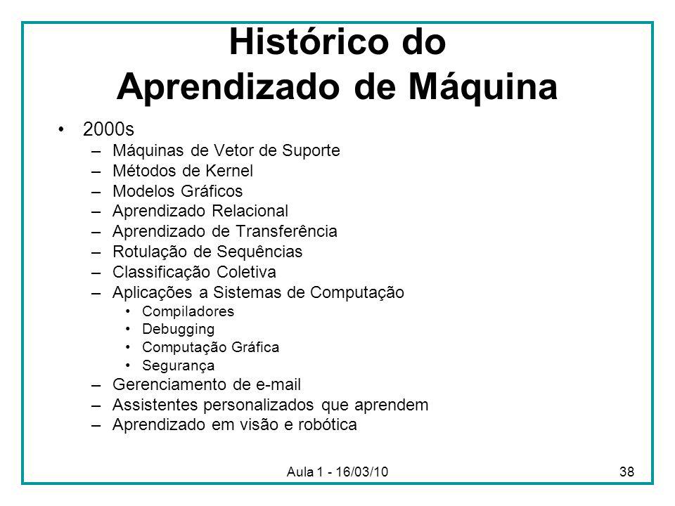 Histórico do Aprendizado de Máquina