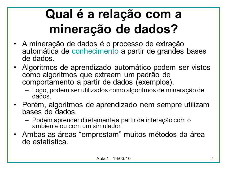 Qual é a relação com a mineração de dados