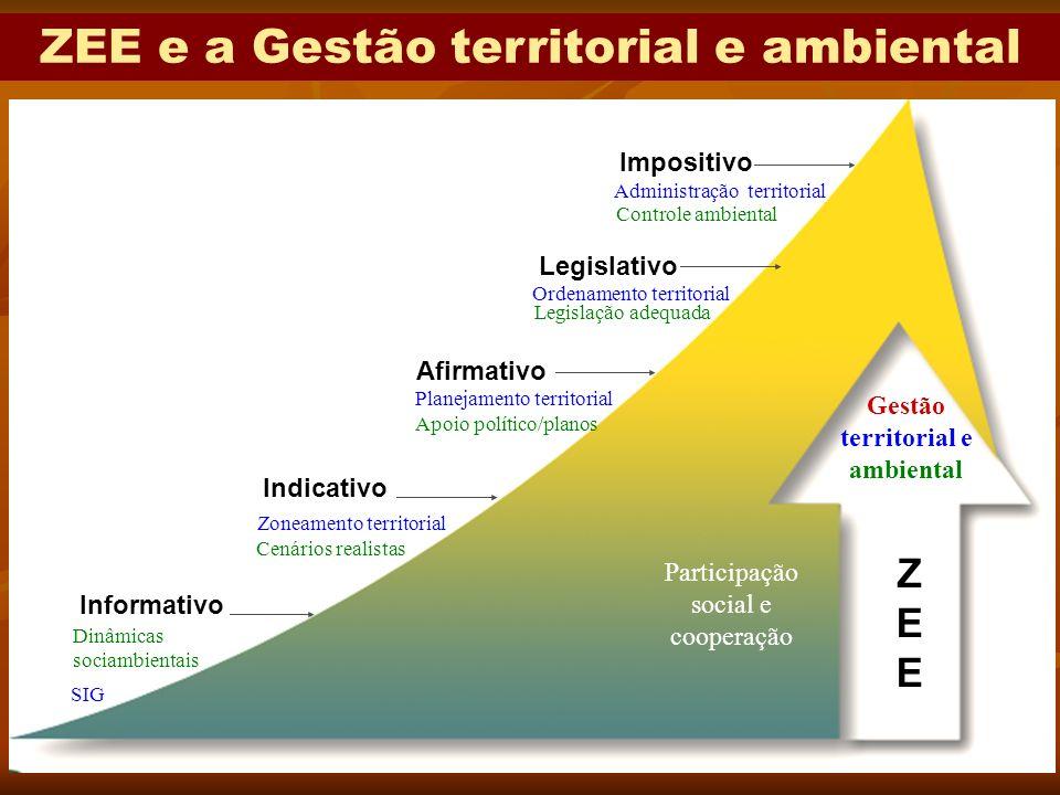 Gestão territorial e ambiental