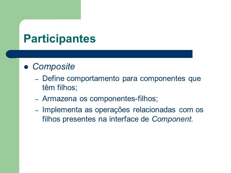 Participantes Composite