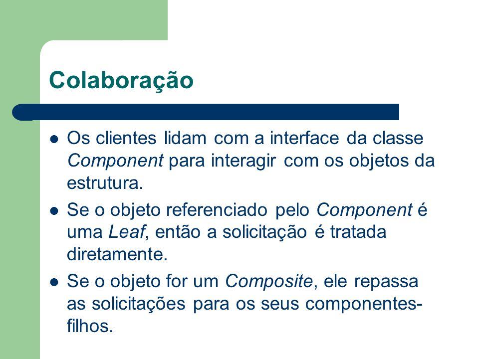 ColaboraçãoOs clientes lidam com a interface da classe Component para interagir com os objetos da estrutura.