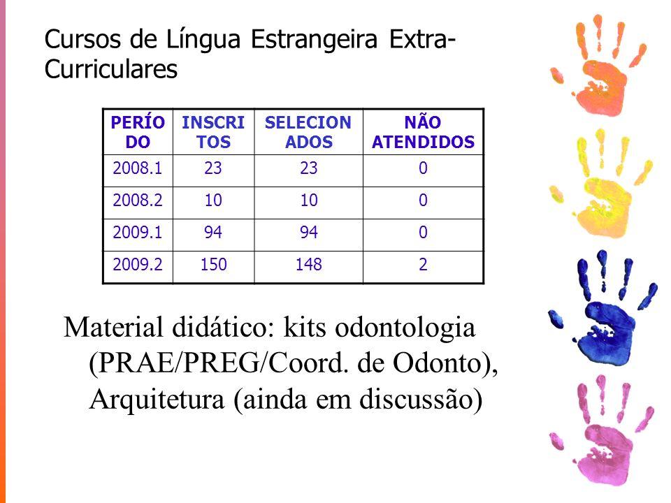 Cursos de Língua Estrangeira Extra-Curriculares