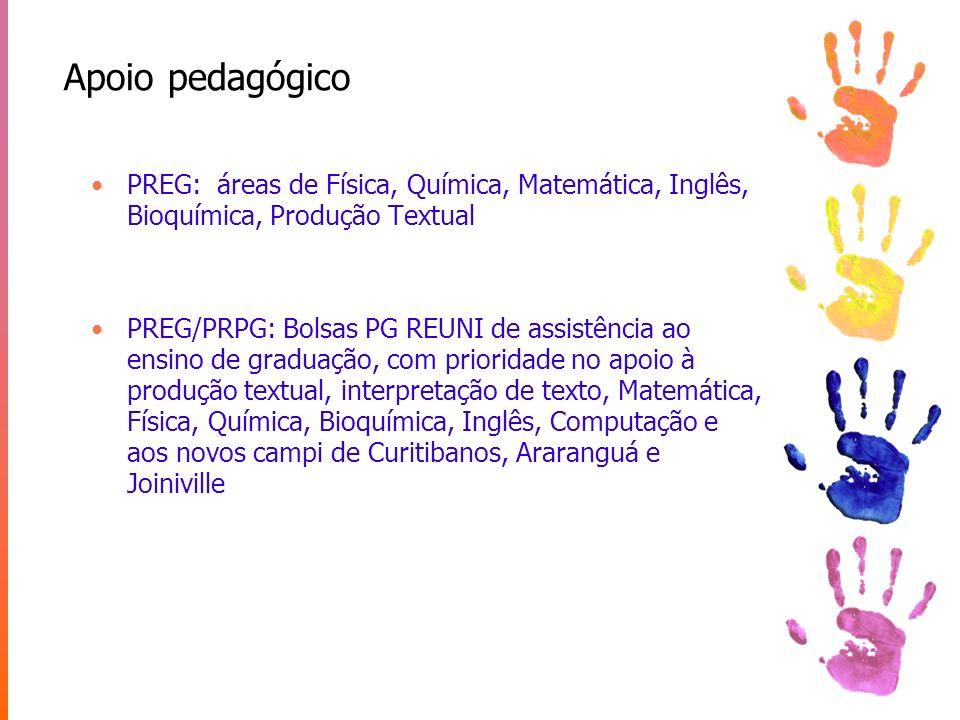 Apoio pedagógico PREG: áreas de Física, Química, Matemática, Inglês, Bioquímica, Produção Textual.