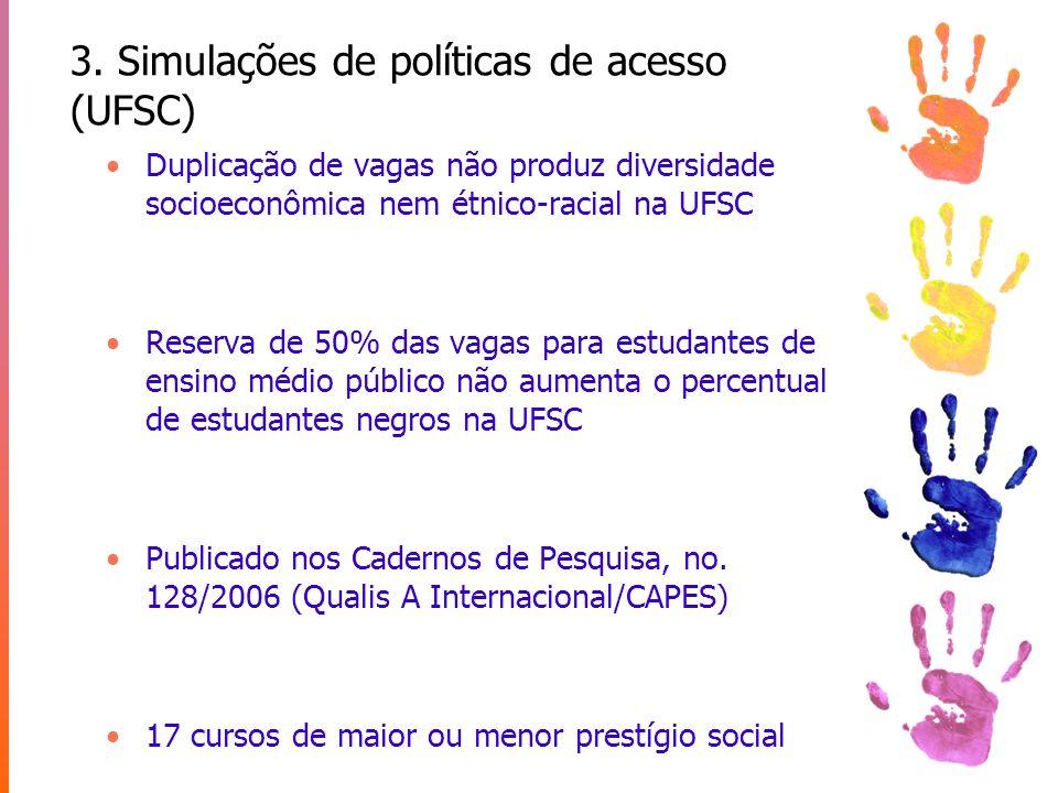 3. Simulações de políticas de acesso (UFSC)