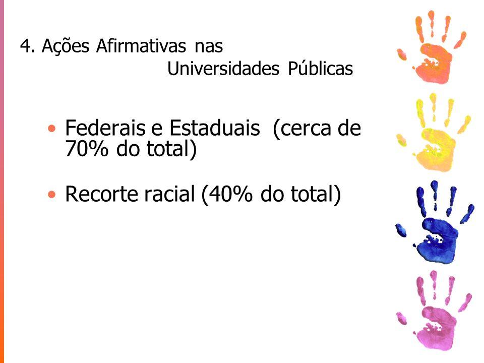 4. Ações Afirmativas nas Universidades Públicas