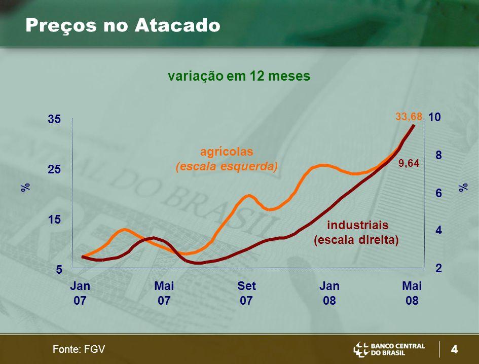 Preços no Atacado variação em 12 meses 35 10 agrícolas