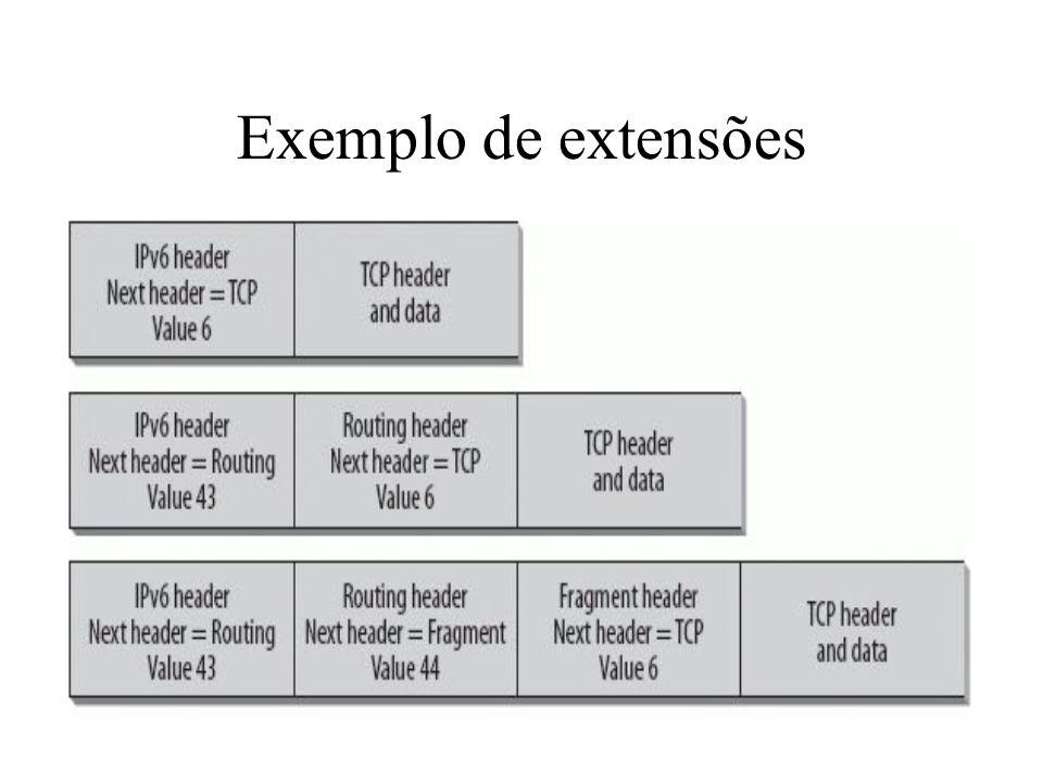 Exemplo de extensões
