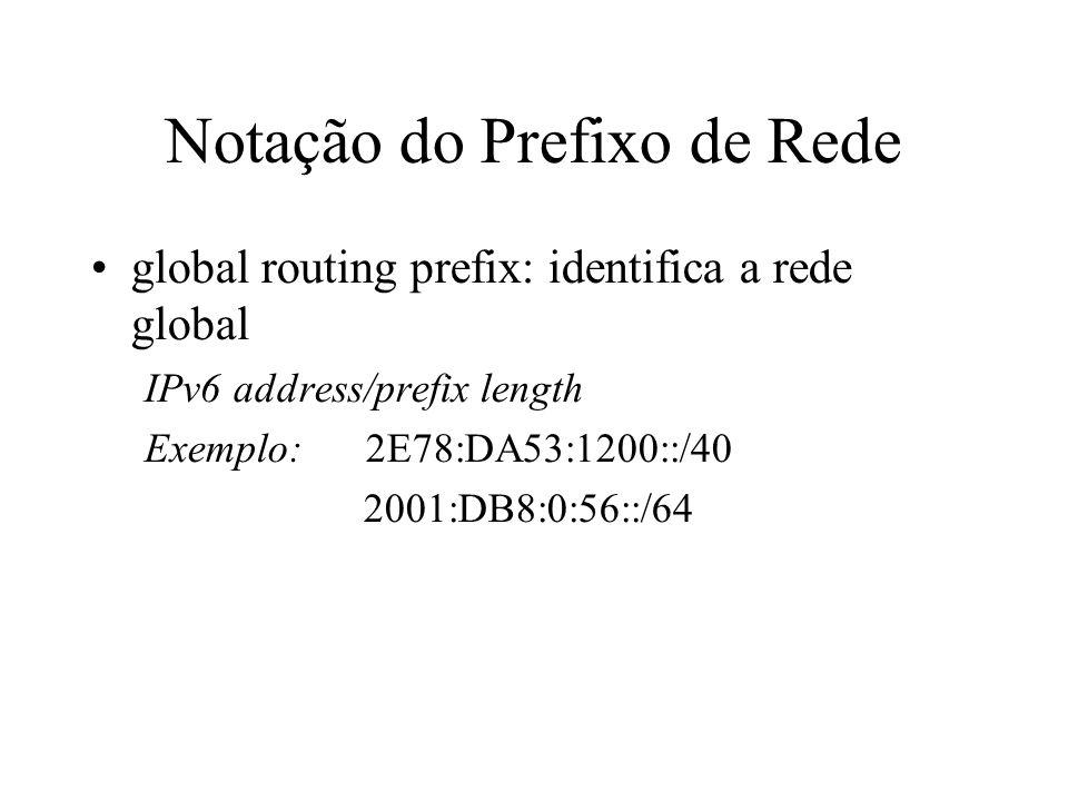 Notação do Prefixo de Rede