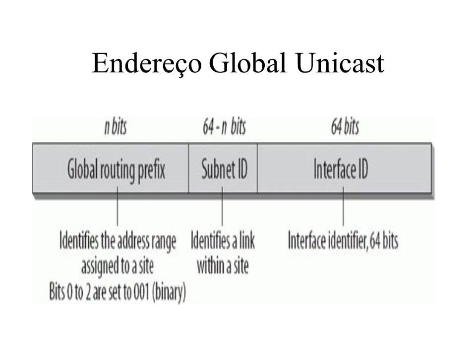 Endereço Global Unicast