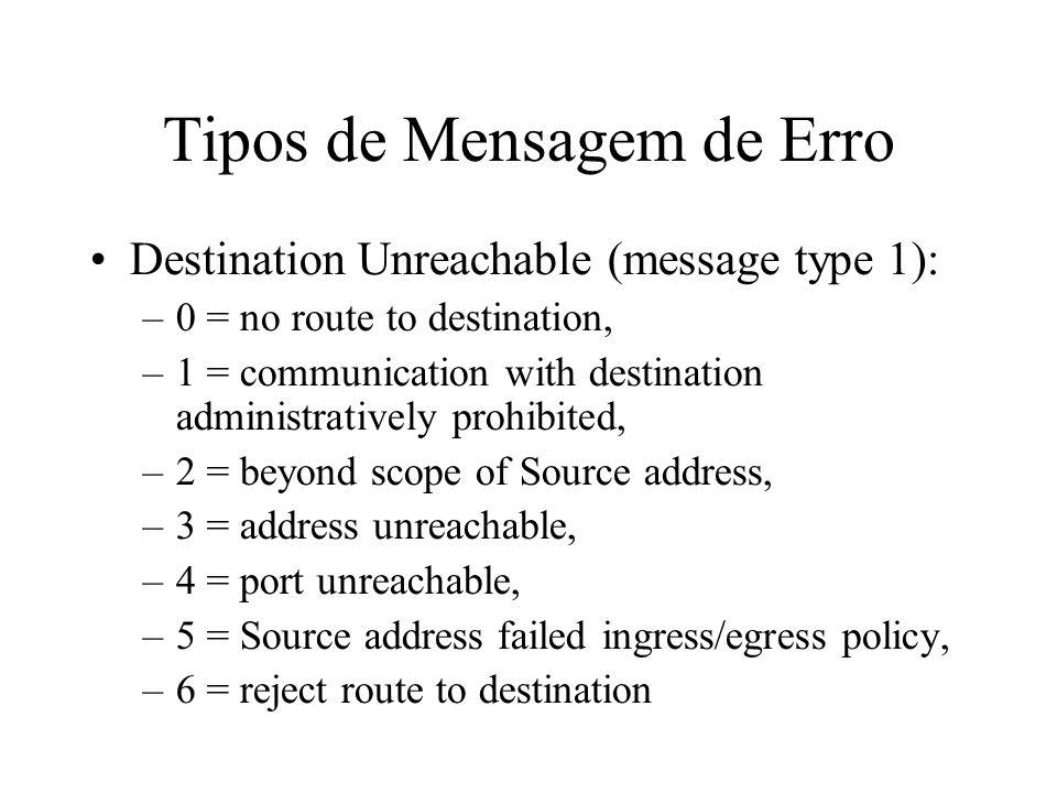 Tipos de Mensagem de Erro