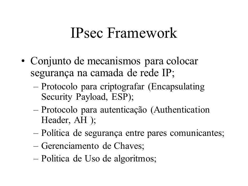 IPsec Framework Conjunto de mecanismos para colocar segurança na camada de rede IP;
