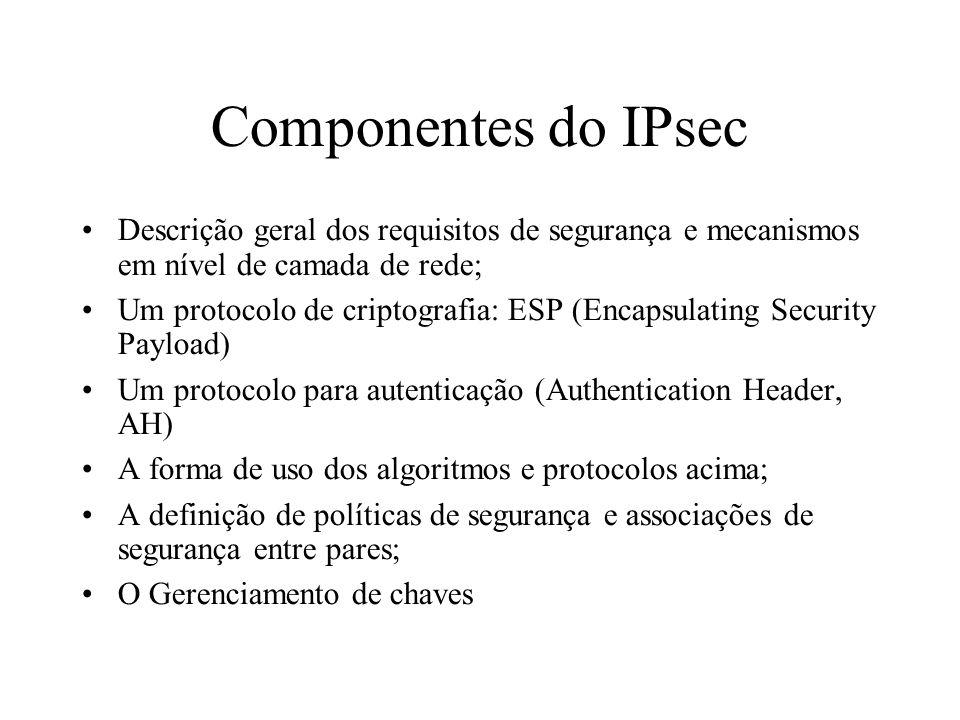 Componentes do IPsec Descrição geral dos requisitos de segurança e mecanismos em nível de camada de rede;