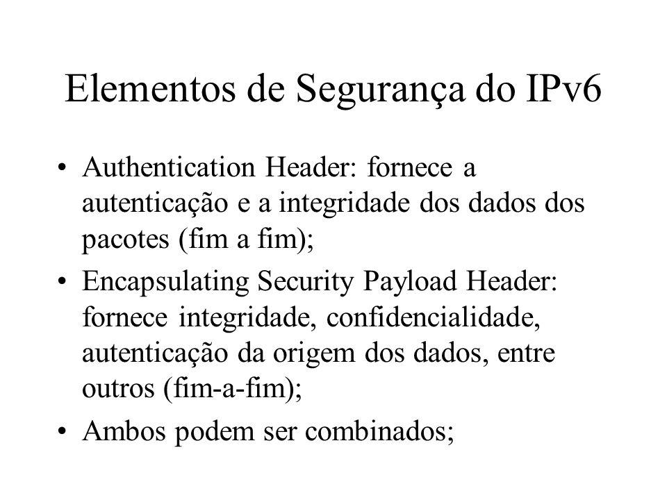 Elementos de Segurança do IPv6
