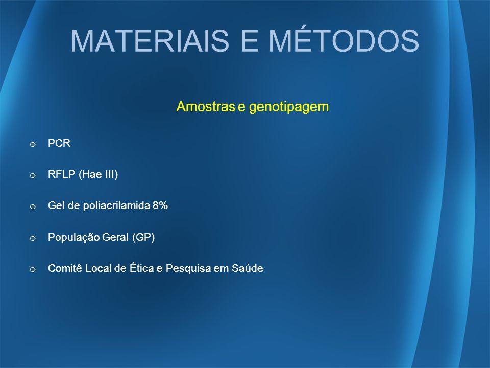 MATERIAIS E MÉTODOS Amostras e genotipagem PCR RFLP (Hae III)
