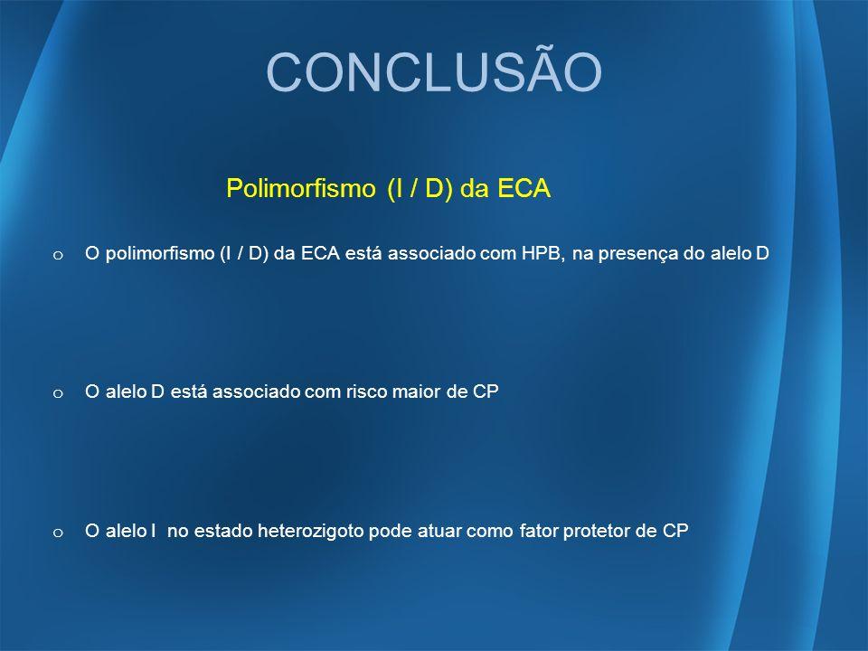 CONCLUSÃO Polimorfismo (I / D) da ECA