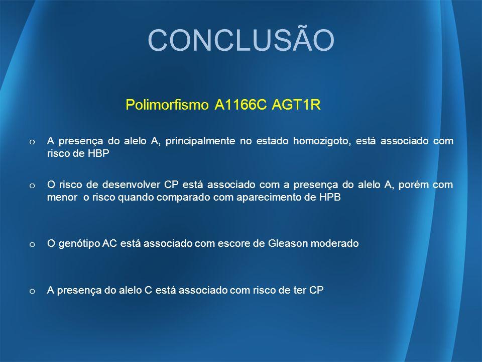 CONCLUSÃO Polimorfismo A1166C AGT1R