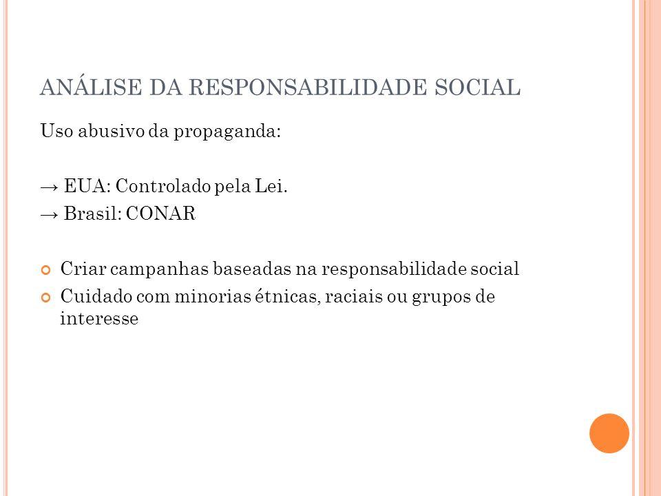 ANÁLISE DA RESPONSABILIDADE SOCIAL