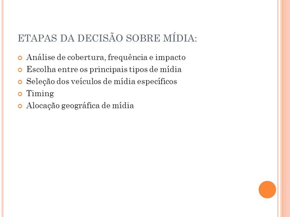 ETAPAS DA DECISÃO SOBRE MÍDIA: