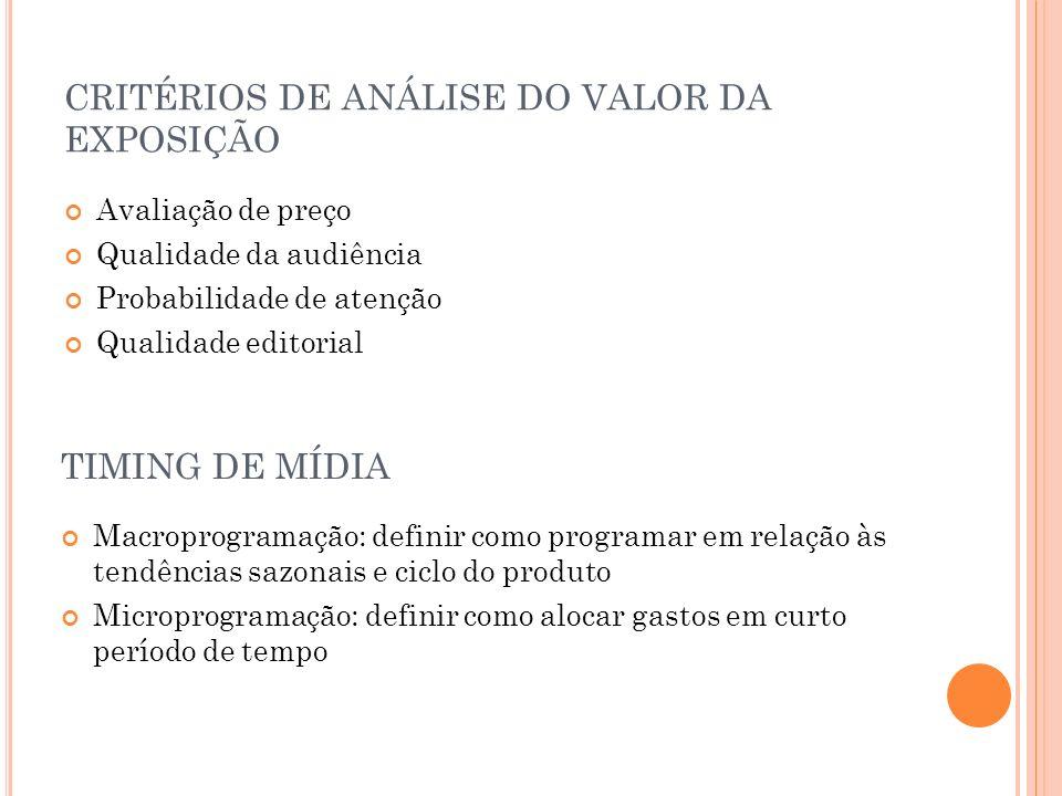 CRITÉRIOS DE ANÁLISE DO VALOR DA EXPOSIÇÃO TIMING DE MÍDIA