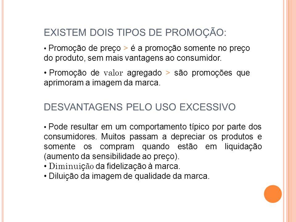 EXISTEM DOIS TIPOS DE PROMOÇÃO: