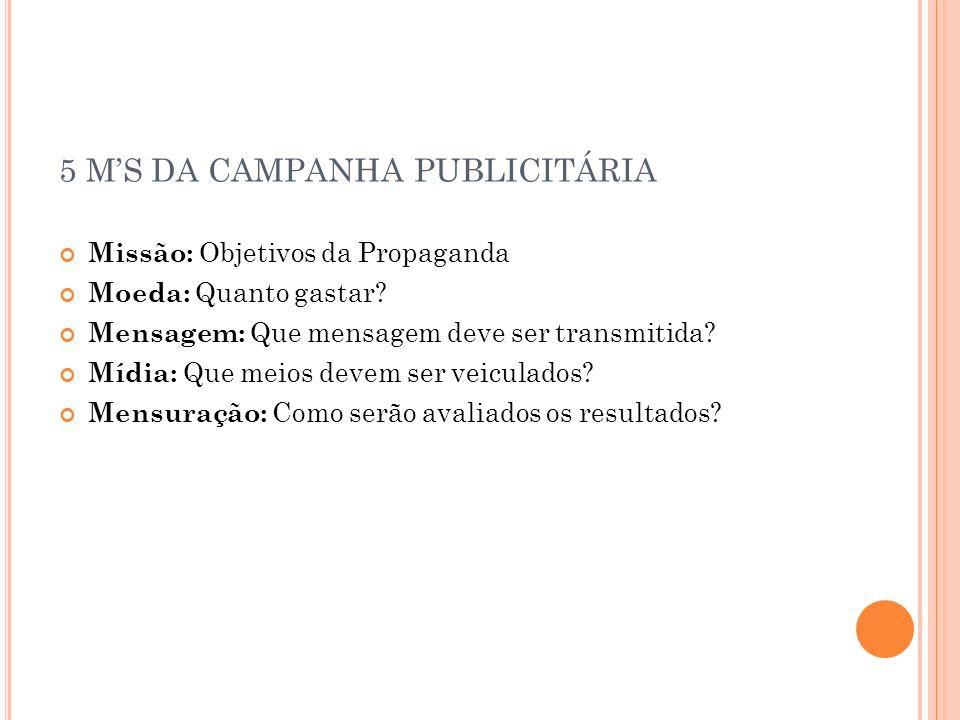 5 M'S DA CAMPANHA PUBLICITÁRIA