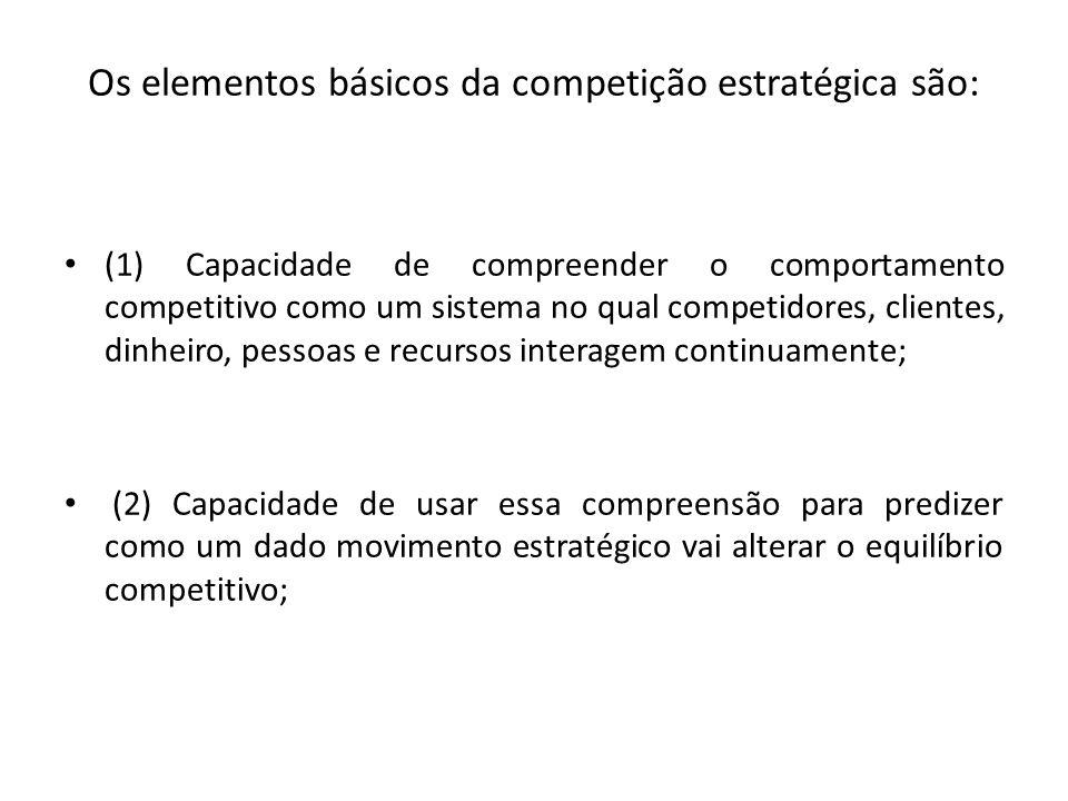 Os elementos básicos da competição estratégica são: