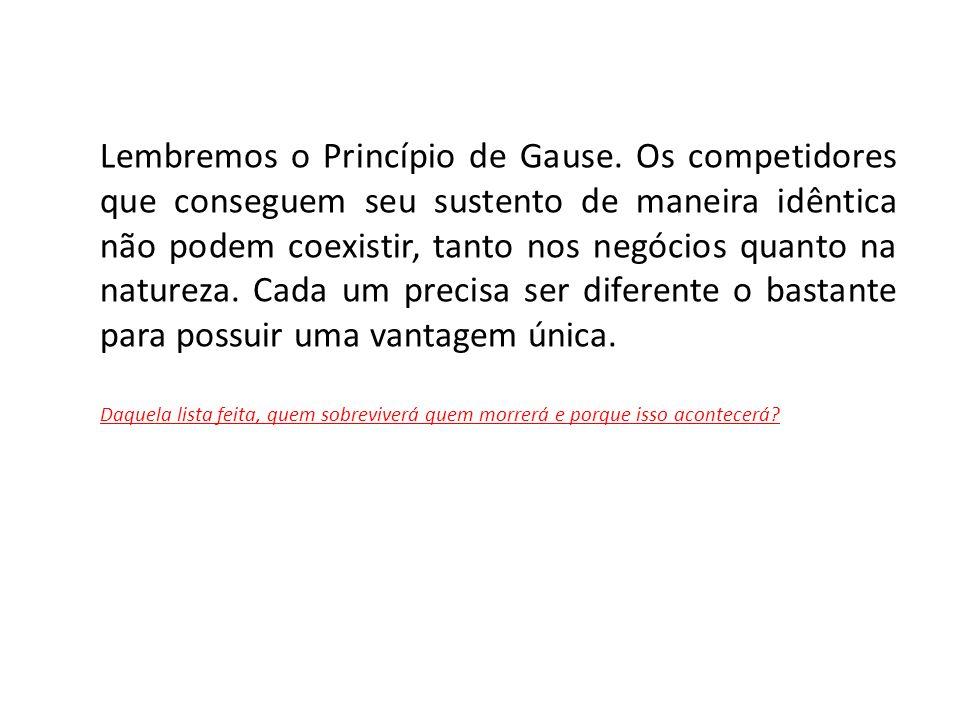 Lembremos o Princípio de Gause