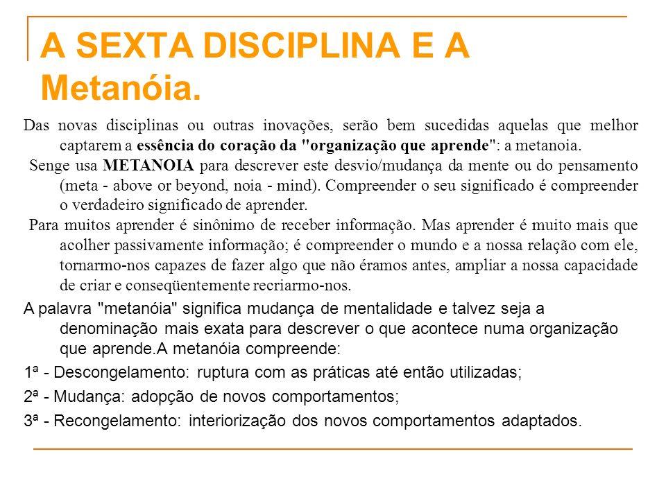 A SEXTA DISCIPLINA E A Metanóia.