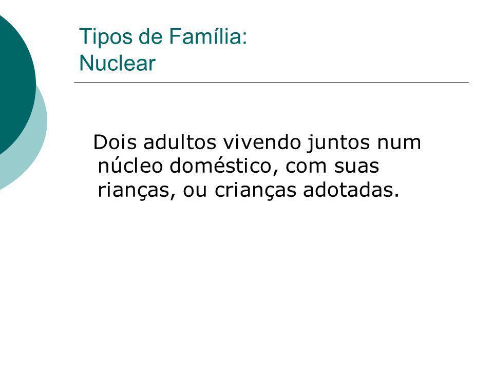 Tipos de Família: Nuclear