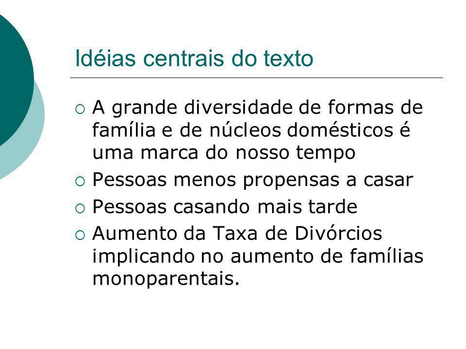 Idéias centrais do texto