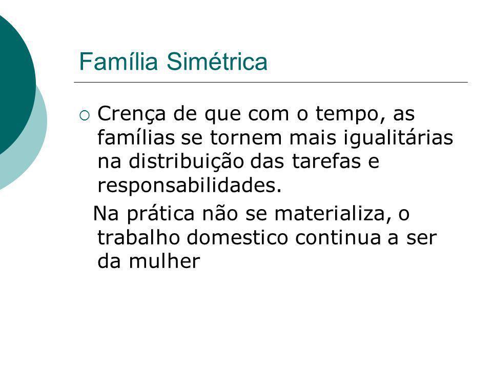 Família Simétrica Crença de que com o tempo, as famílias se tornem mais igualitárias na distribuição das tarefas e responsabilidades.