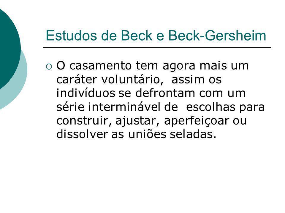 Estudos de Beck e Beck-Gersheim