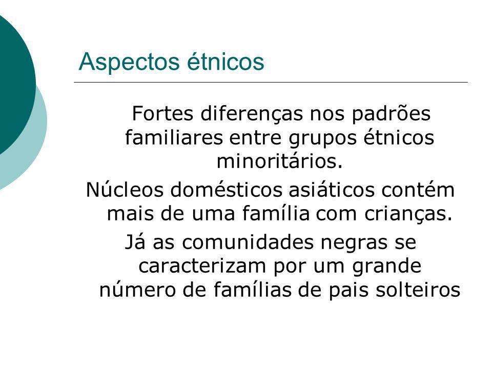 Núcleos domésticos asiáticos contém mais de uma família com crianças.