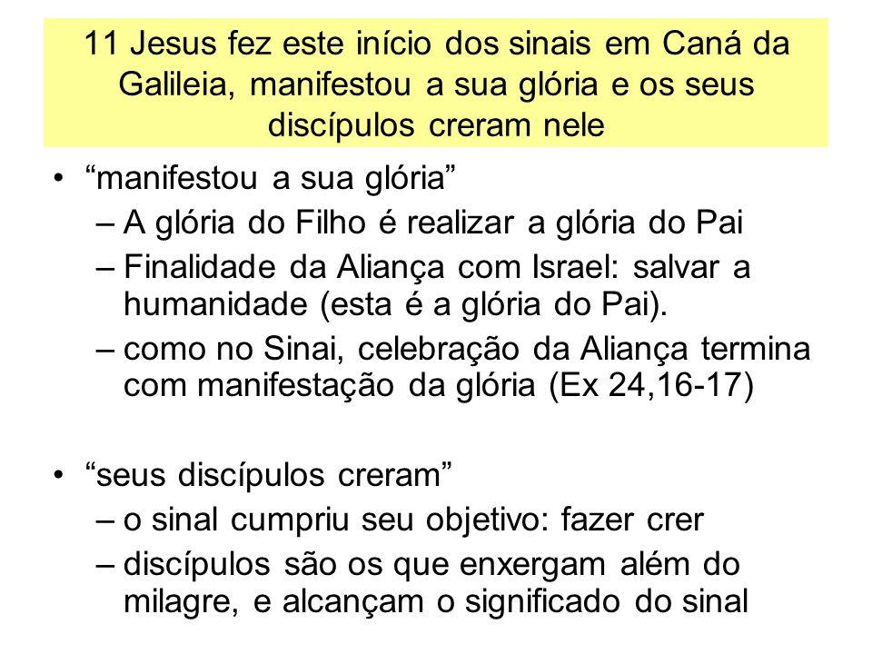 11 Jesus fez este início dos sinais em Caná da Galileia, manifestou a sua glória e os seus discípulos creram nele