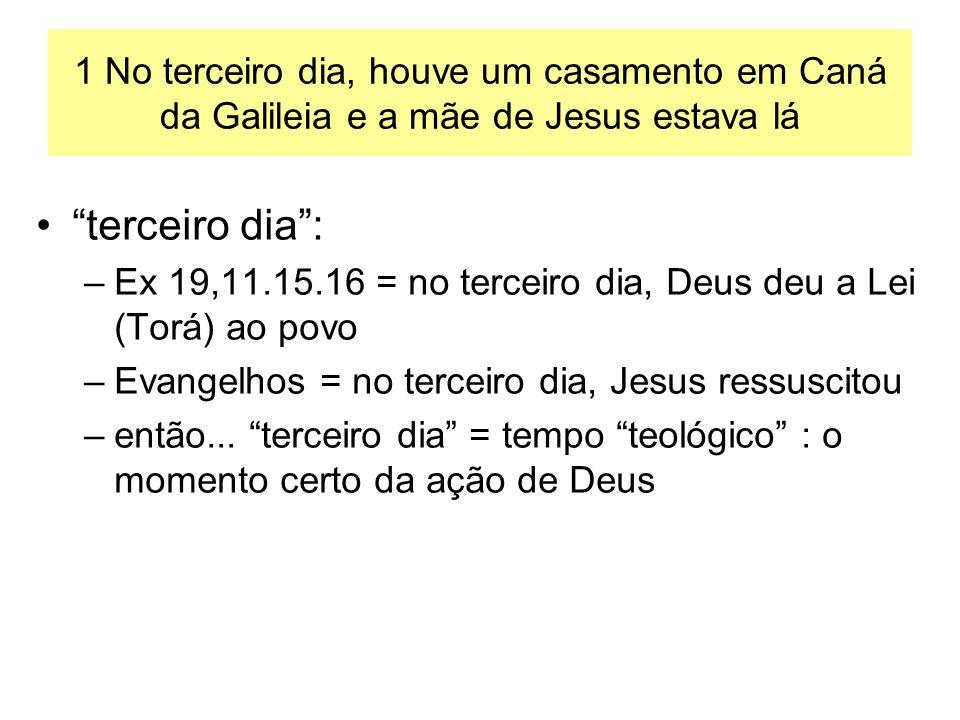 1 No terceiro dia, houve um casamento em Caná da Galileia e a mãe de Jesus estava lá