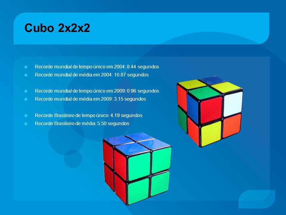 Cubo 2x2x2 Recorde mundial de tempo único em 2004: 8.44 segundos