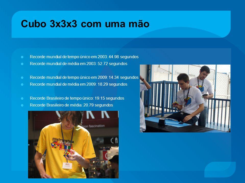 Cubo 3x3x3 com uma mão Recorde mundial de tempo único em 2003: 44.98 segundos. Recorde mundial de média em 2003: 52.72 segundos.
