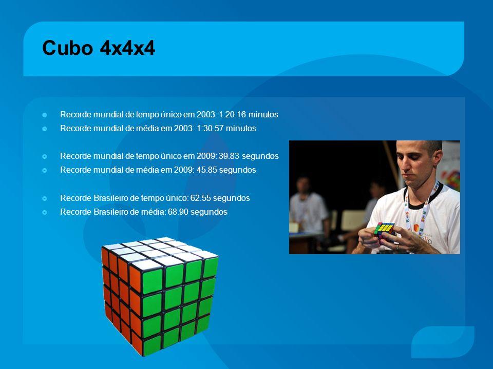 Cubo 4x4x4 Recorde mundial de tempo único em 2003: 1:20.16 minutos