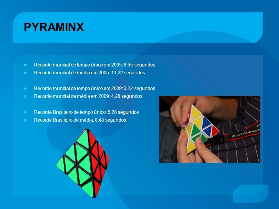 PYRAMINX Recorde mundial de tempo único em 2005: 6.55 segundos