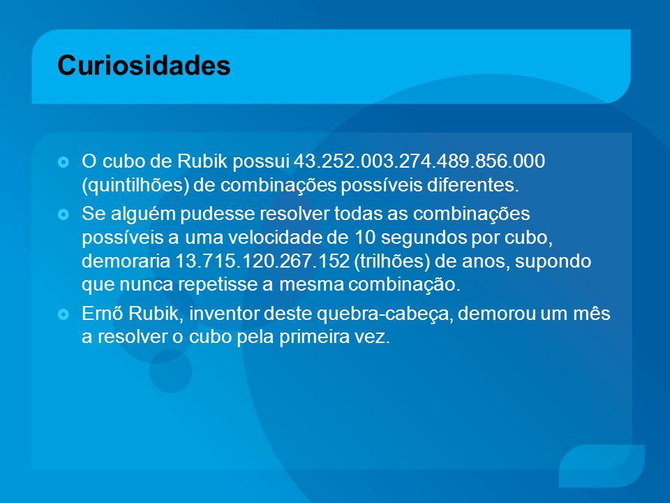 Curiosidades O cubo de Rubik possui 43.252.003.274.489.856.000 (quintilhões) de combinações possíveis diferentes.