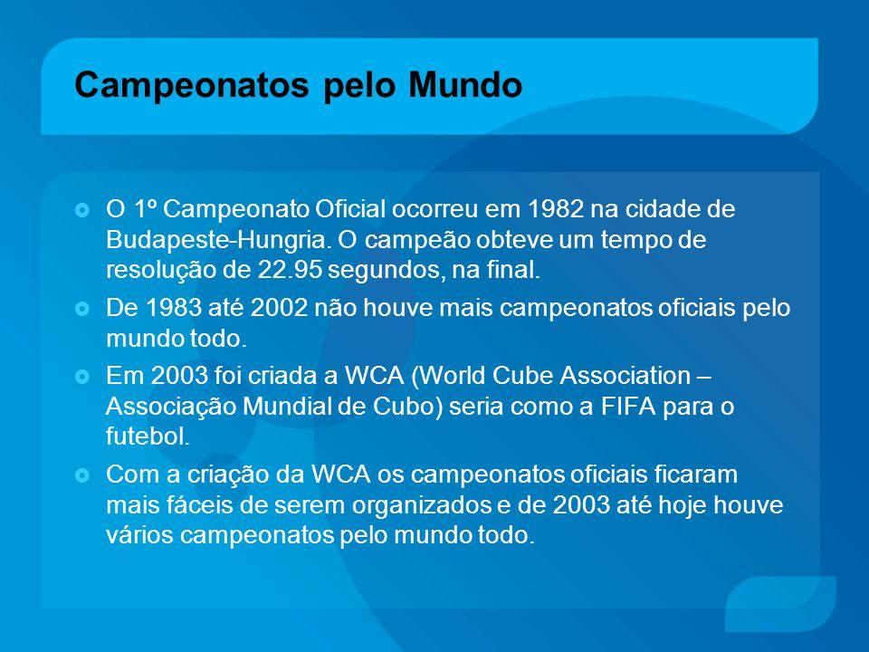 Campeonatos pelo Mundo