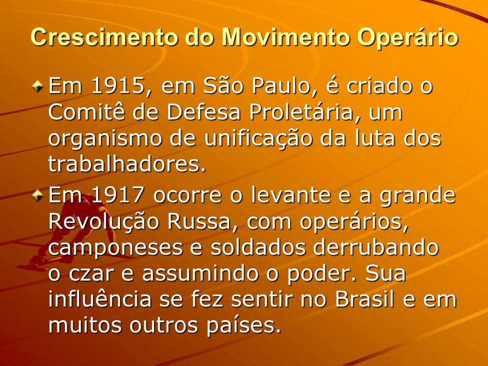 Crescimento do Movimento Operário