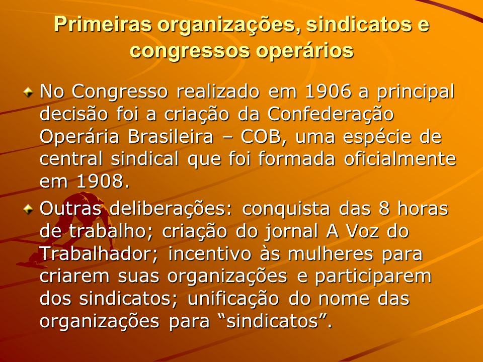 Primeiras organizações, sindicatos e congressos operários